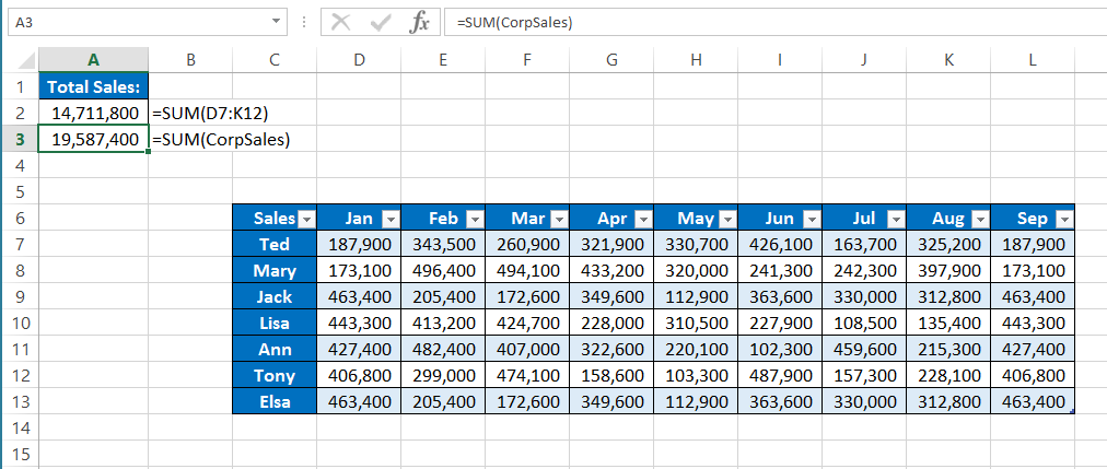how to create dynamic ranges in excel