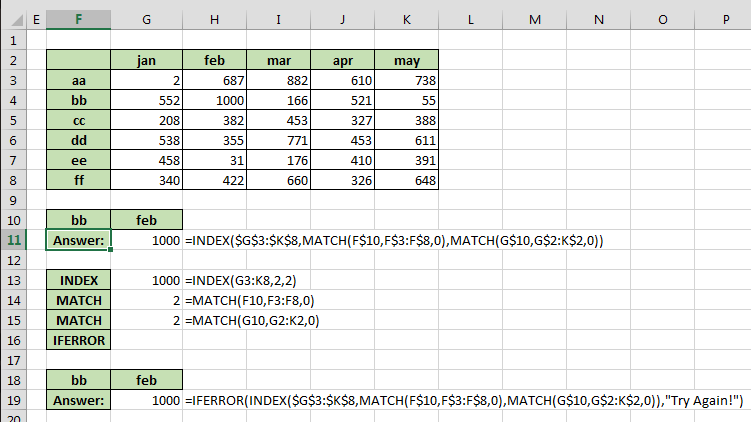 How ToUse INDEX & MATCH With IFERROR in Excel