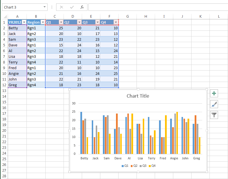 How To Create Dynamic Charts Using Filtered Tables In Excel