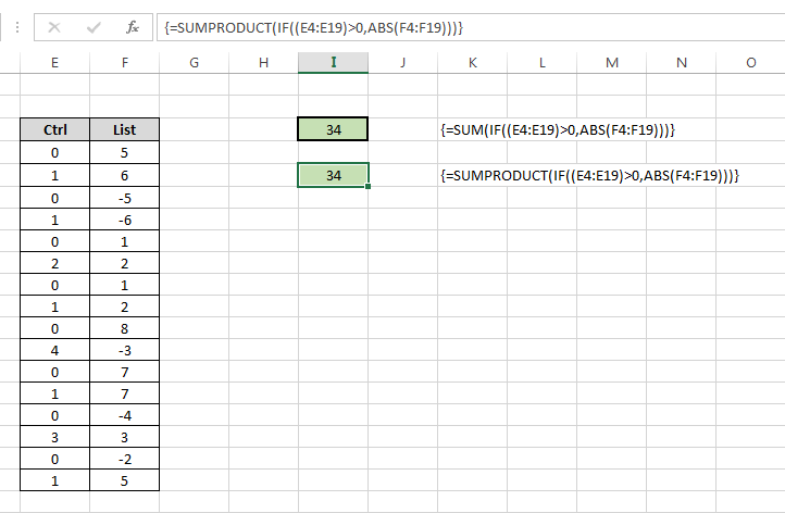 How To Sum The Absolute Value Based On A Criteria In Excel