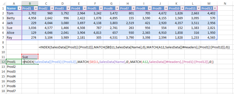 How To Use INDEX and MATCH In A Table With INDIRECT In Excel | Excel ...