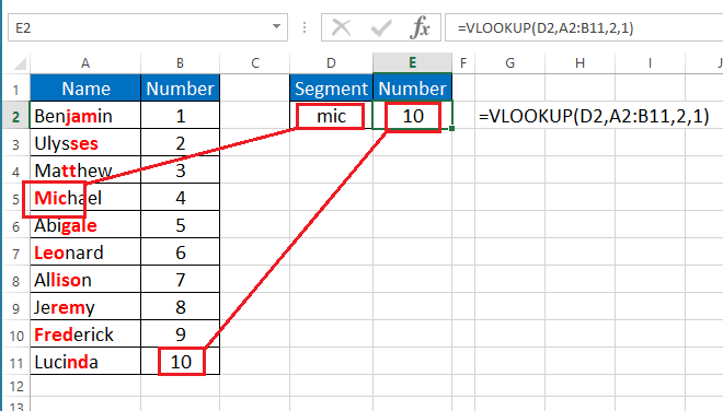 How To Use VLOOKUP To Search A Segment Of A Listed Item In Excel