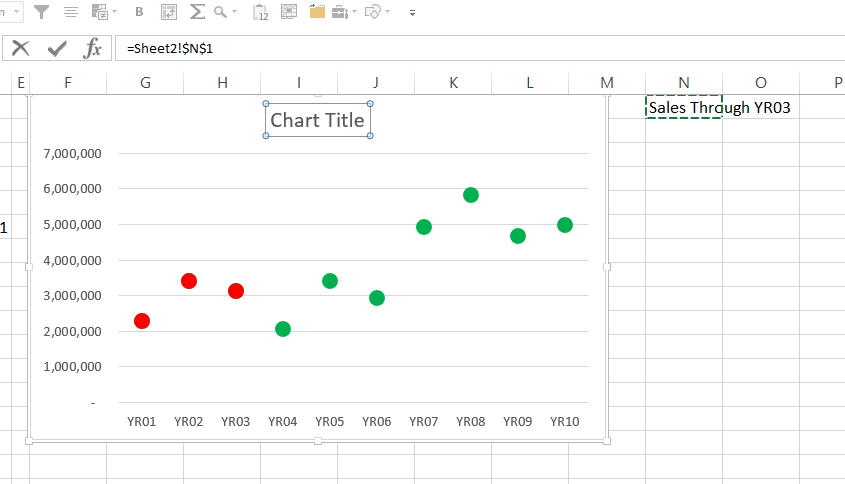 How to create a chart with dynamic markers in excel excel bytes when you hit enter the chart title will display what ever is in the cell with your formula and will dynamically change as you change the selected year ccuart Image collections