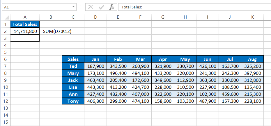 How To Create A Dynamic Range Using The OFFSET Function In Excel