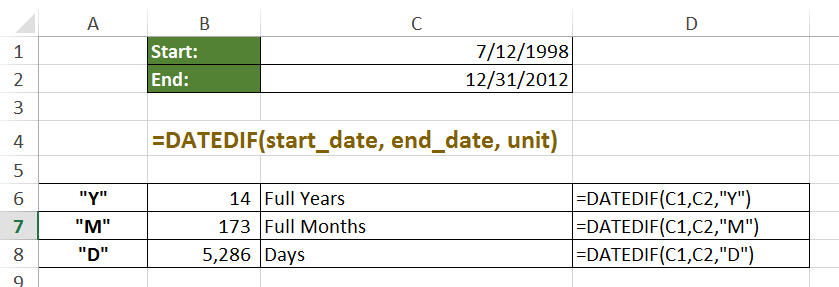 How To Calculate Periods Between Dates Using DATEDIF In Excel