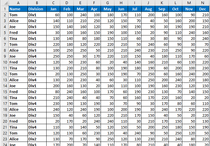 How To Sum Data With Multiple Vertical and Horizontal Criteria Using